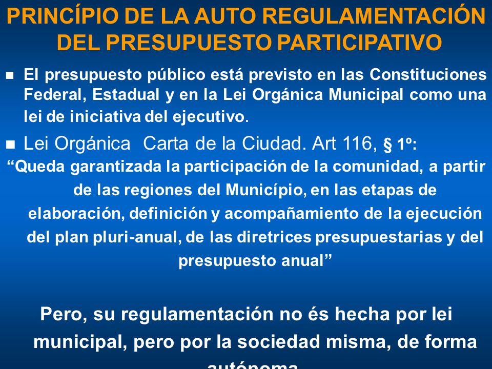 PRINCÍPIO DE LA AUTO REGULAMENTACIÓN DEL PRESUPUESTO PARTICIPATIVO