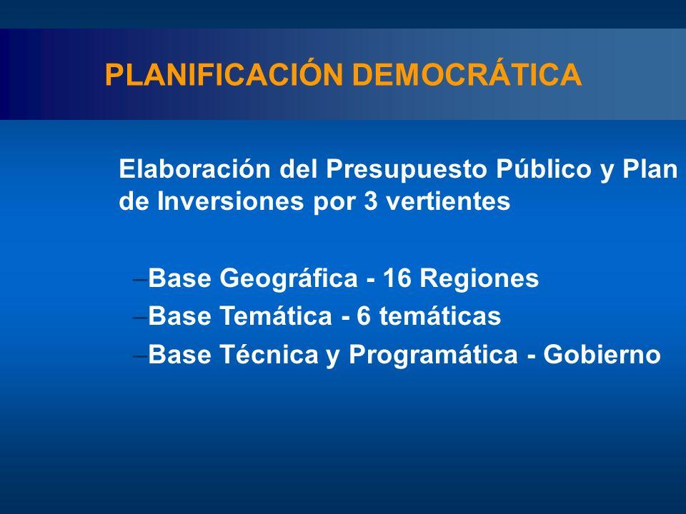 PLANIFICACIÓN DEMOCRÁTICA