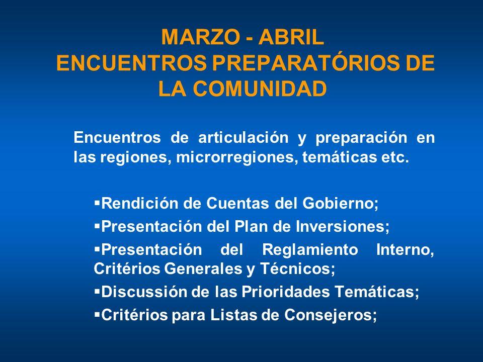 MARZO - ABRIL ENCUENTROS PREPARATÓRIOS DE LA COMUNIDAD