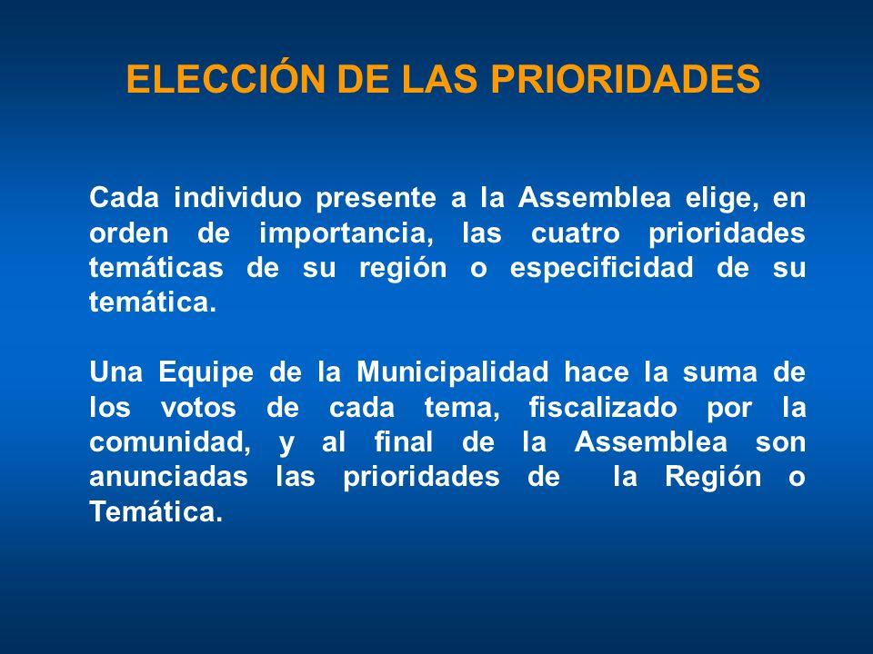 ELECCIÓN DE LAS PRIORIDADES
