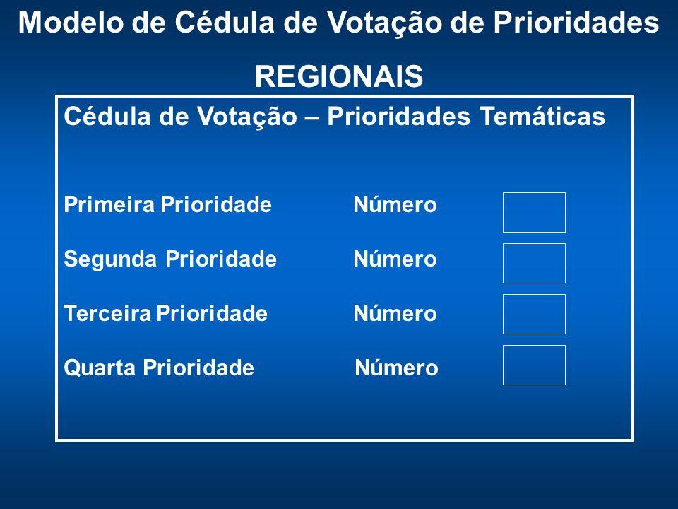 Modelo de Cédula de Votação de Prioridades