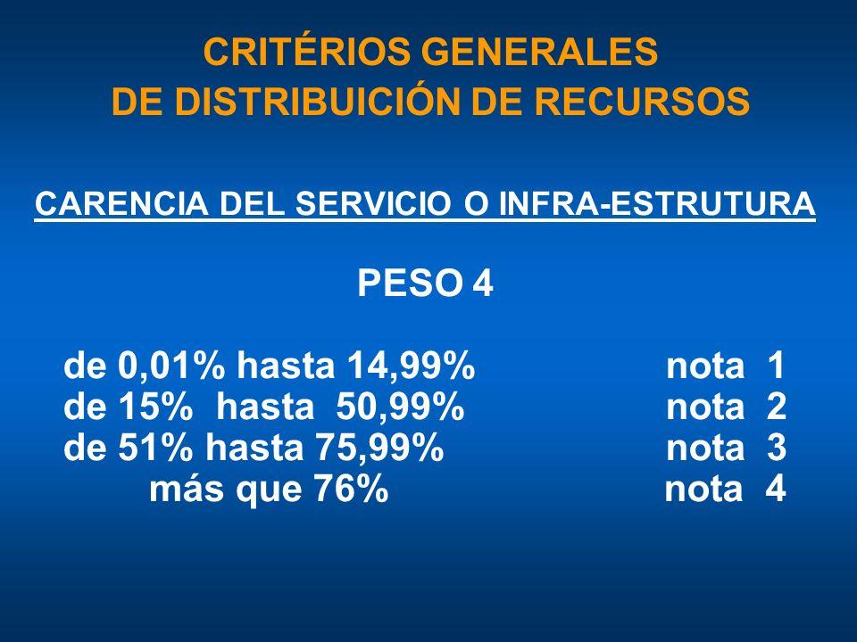 DE DISTRIBUICIÓN DE RECURSOS CARENCIA DEL SERVICIO O INFRA-ESTRUTURA