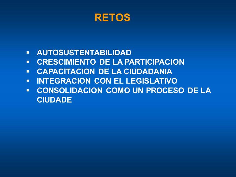 RETOS AUTOSUSTENTABILIDAD CRESCIMIENTO DE LA PARTICIPACION