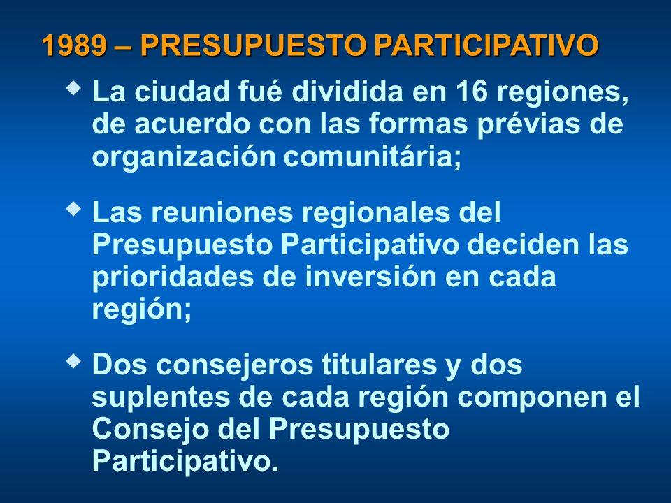 1989 – PRESUPUESTO PARTICIPATIVO