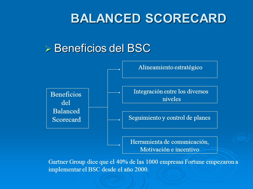 BALANCED SCORECARD Beneficios del BSC Beneficios del Balanced