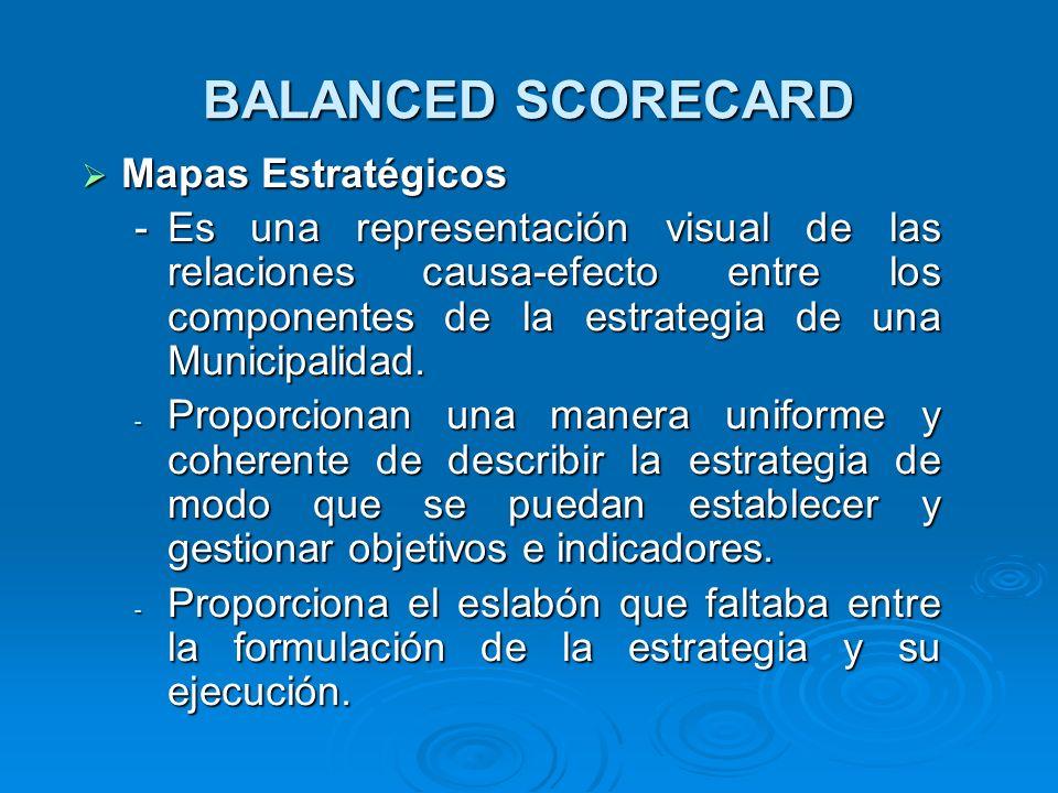 BALANCED SCORECARD Mapas Estratégicos