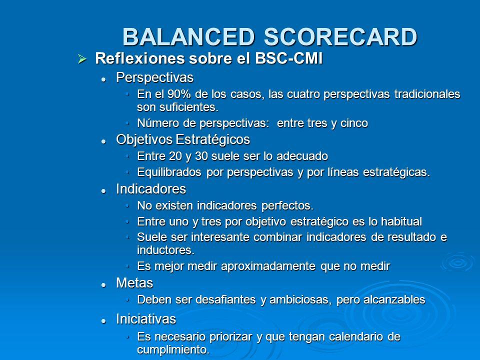 BALANCED SCORECARD Reflexiones sobre el BSC-CMI Perspectivas