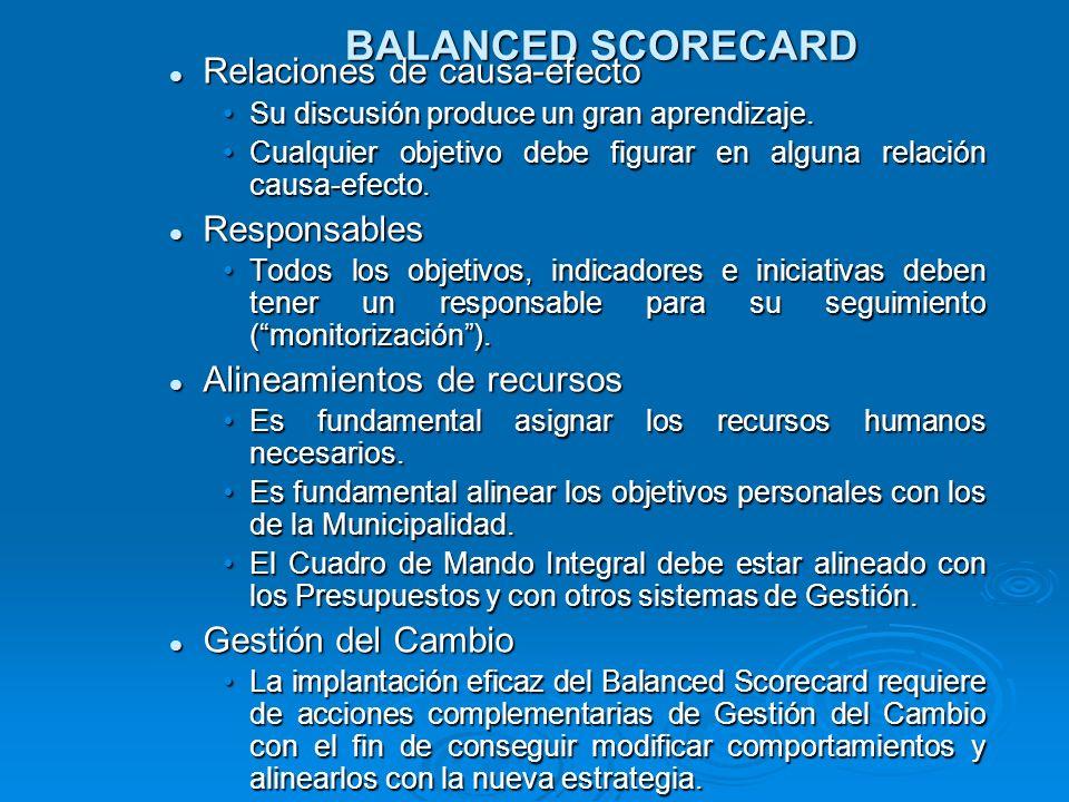 BALANCED SCORECARD Relaciones de causa-efecto Responsables