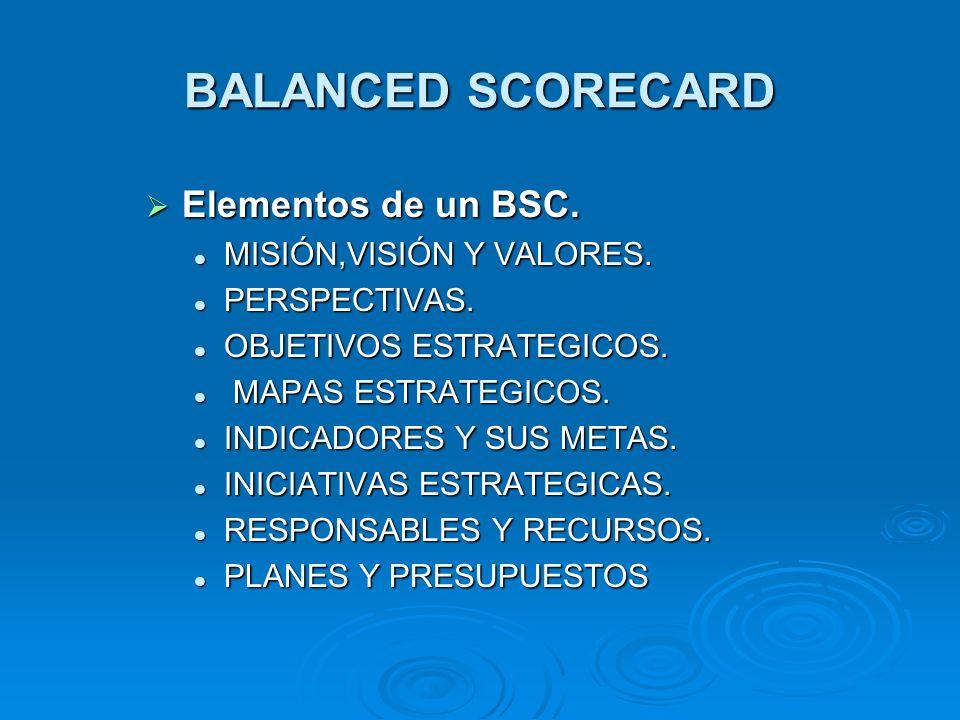 BALANCED SCORECARD Elementos de un BSC. MISIÓN,VISIÓN Y VALORES.