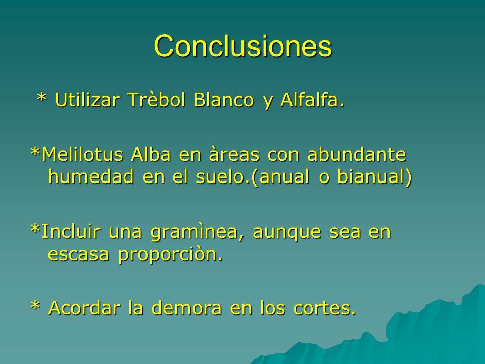 Conclusiones * Utilizar Trèbol Blanco y Alfalfa.