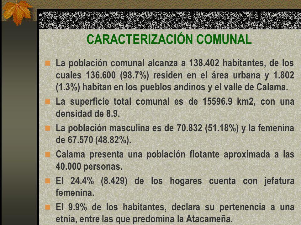 CARACTERIZACIÓN COMUNAL