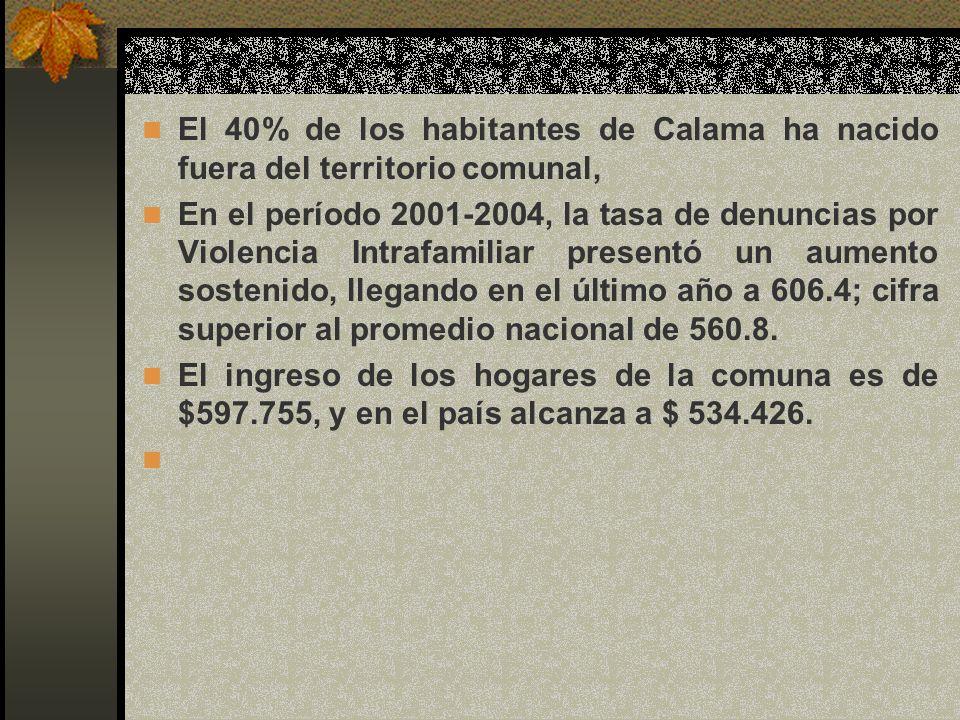 El 40% de los habitantes de Calama ha nacido fuera del territorio comunal,