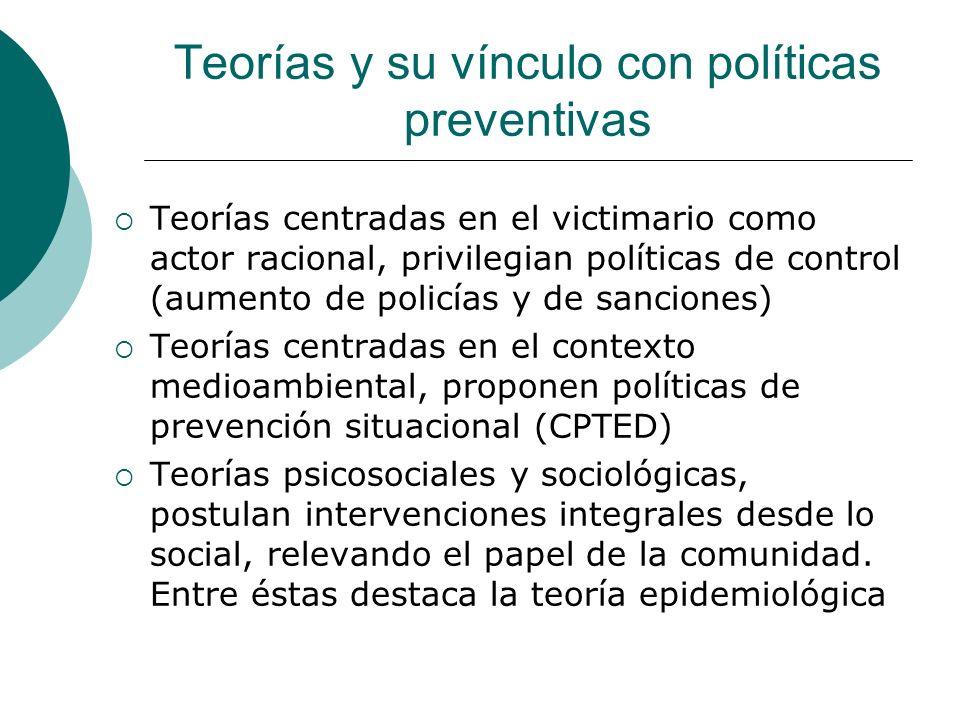 Teorías y su vínculo con políticas preventivas
