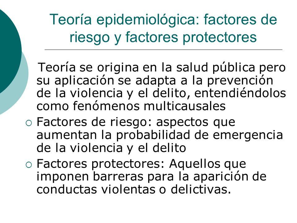 Teoría epidemiológica: factores de riesgo y factores protectores