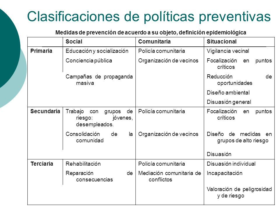 Clasificaciones de políticas preventivas