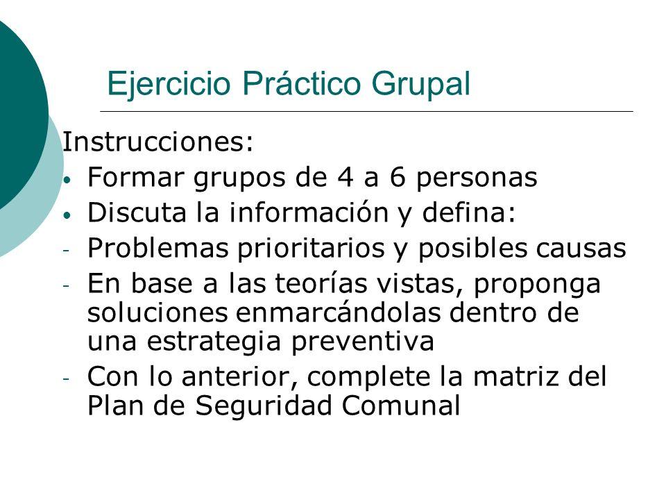 Ejercicio Práctico Grupal