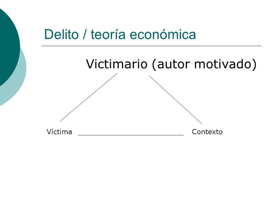 Delito / teoría económica