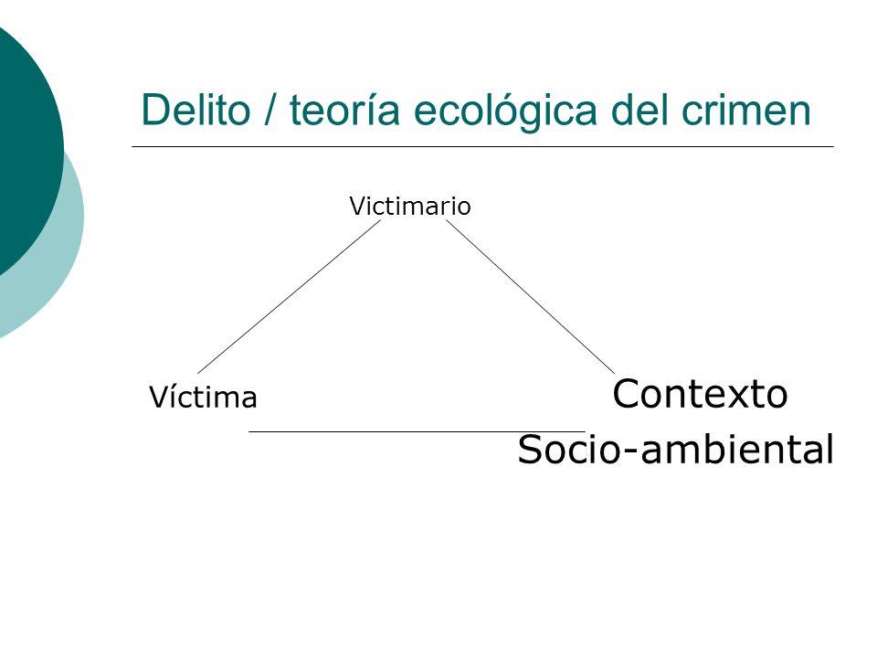 Delito / teoría ecológica del crimen