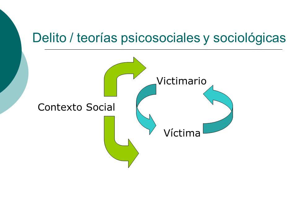 Delito / teorías psicosociales y sociológicas