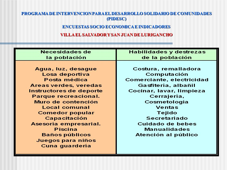 ENCUESTAS SOCIO ECONOMICA E INDICADORES