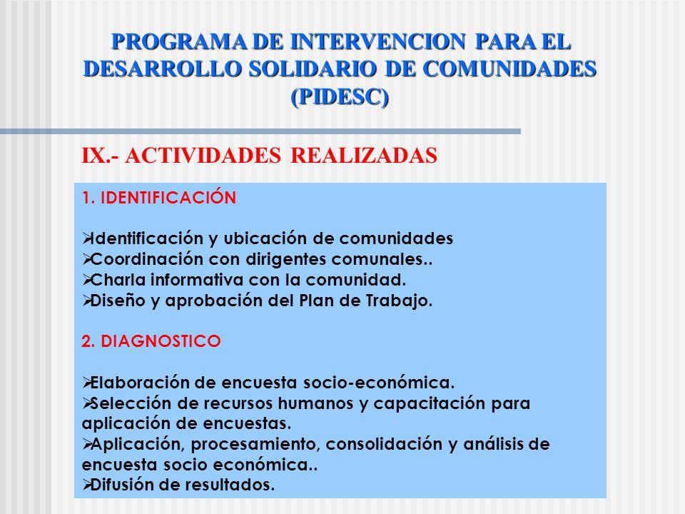 IX.- ACTIVIDADES REALIZADAS