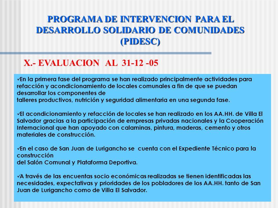 PROGRAMA DE INTERVENCION PARA EL DESARROLLO SOLIDARIO DE COMUNIDADES (PIDESC)