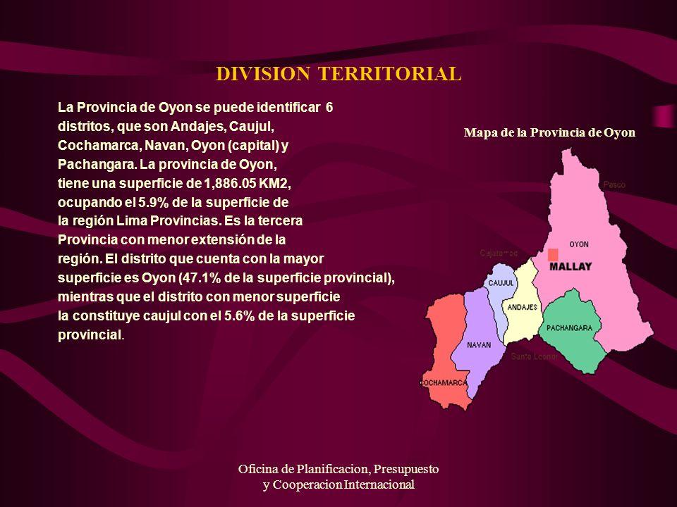 Mapa de la Provincia de Oyon