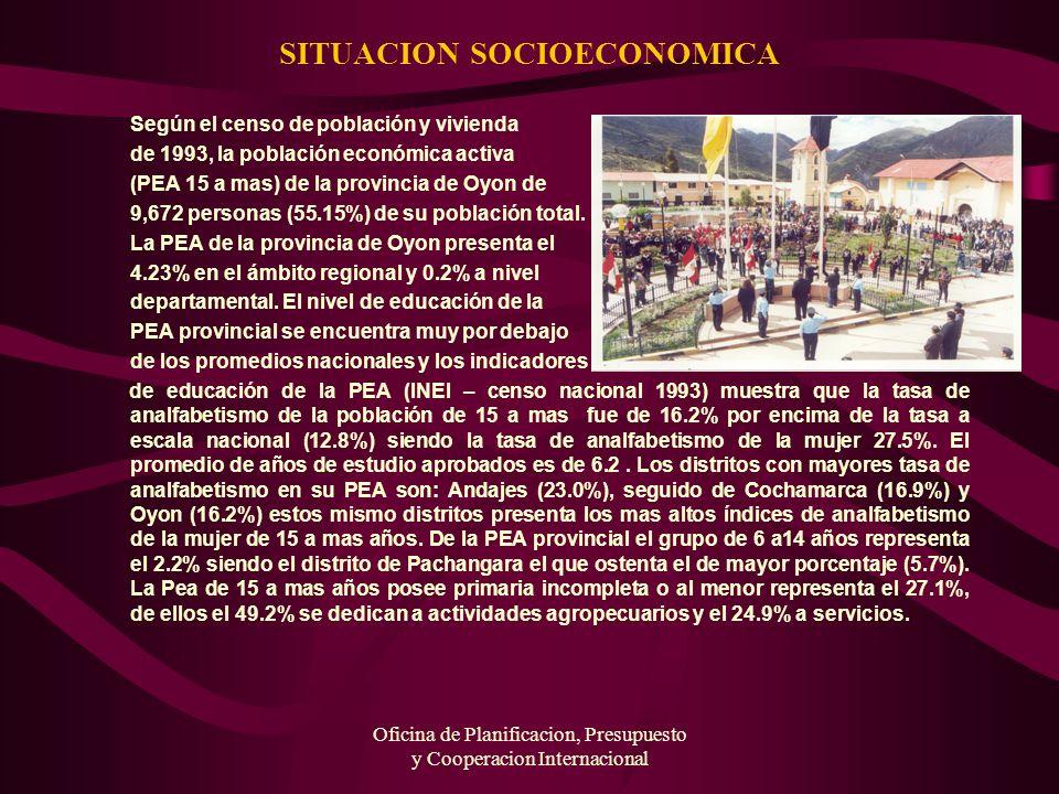 SITUACION SOCIOECONOMICA