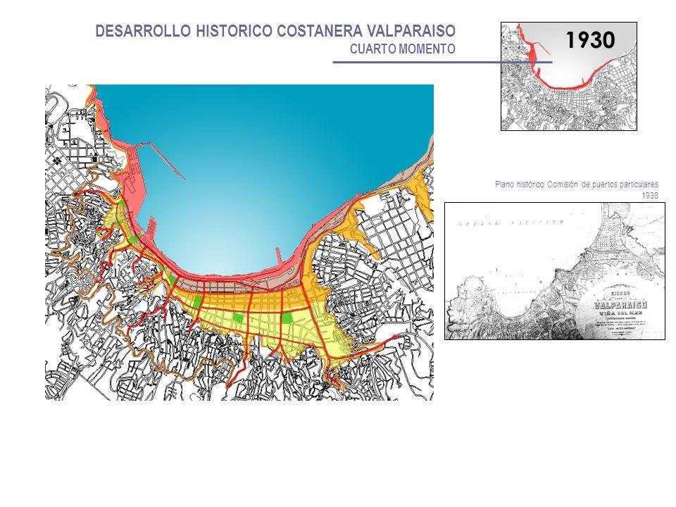 1930 DESARROLLO HISTORICO COSTANERA VALPARAISO CUARTO MOMENTO