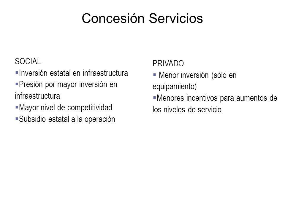 Concesión Servicios SOCIAL PRIVADO