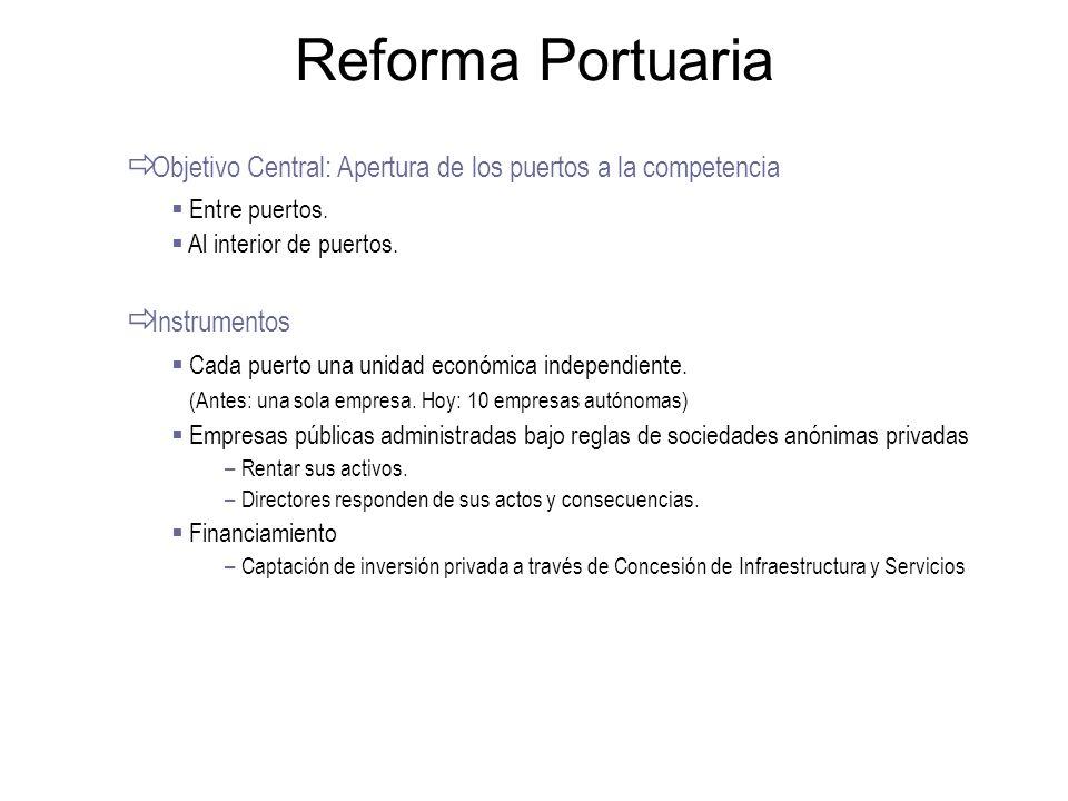 Reforma Portuaria Objetivo Central: Apertura de los puertos a la competencia. Entre puertos. Al interior de puertos.