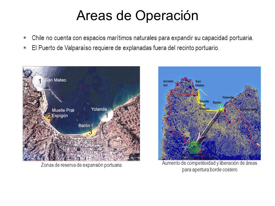 Zonas de reserva de expansión portuaria