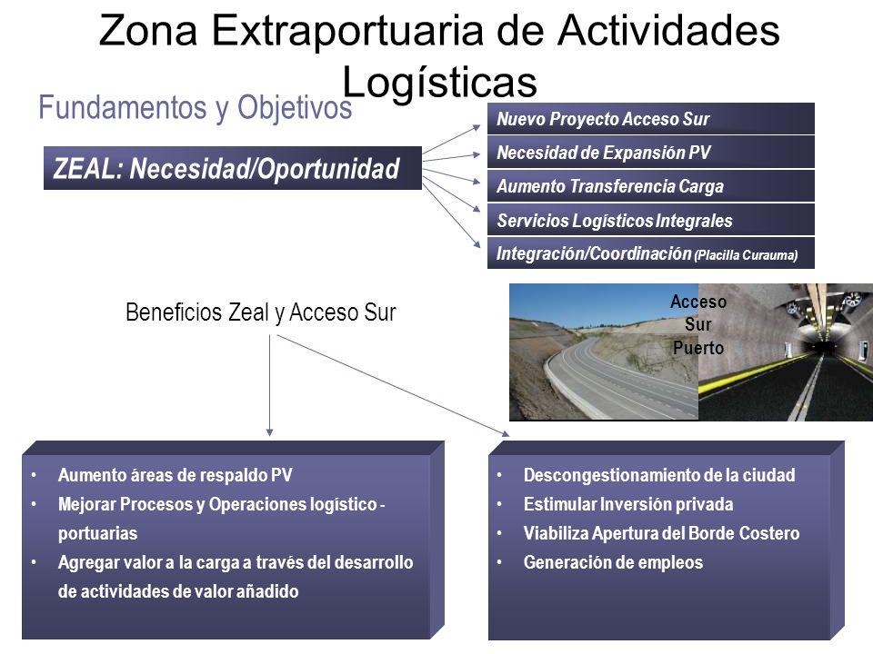 Zona Extraportuaria de Actividades Logísticas