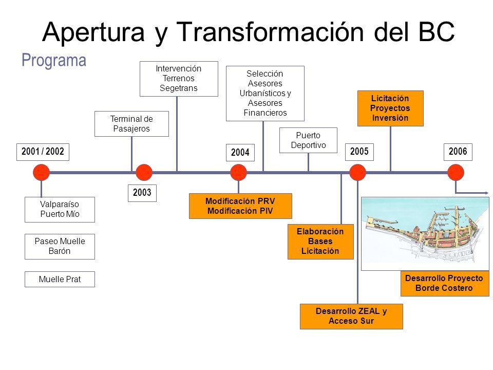 Apertura y Transformación del BC