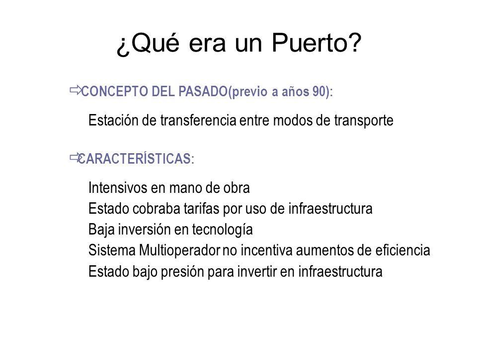 ¿Qué era un Puerto CONCEPTO DEL PASADO(previo a años 90): Estación de transferencia entre modos de transporte.