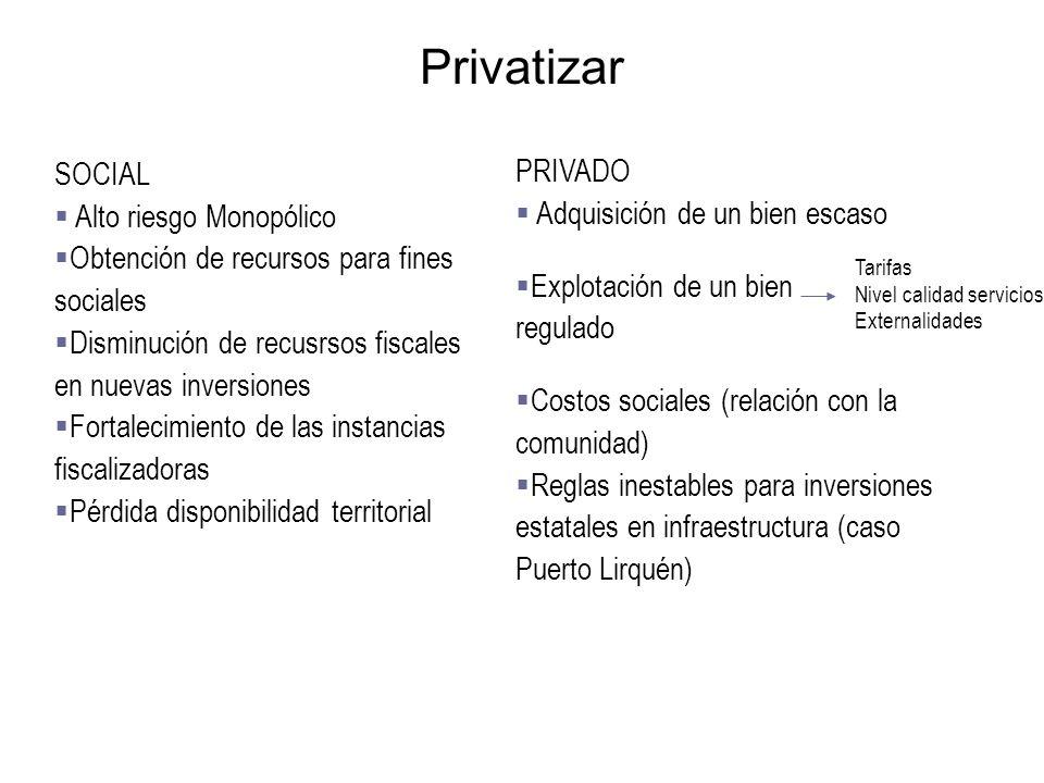 Privatizar PRIVADO SOCIAL Adquisición de un bien escaso