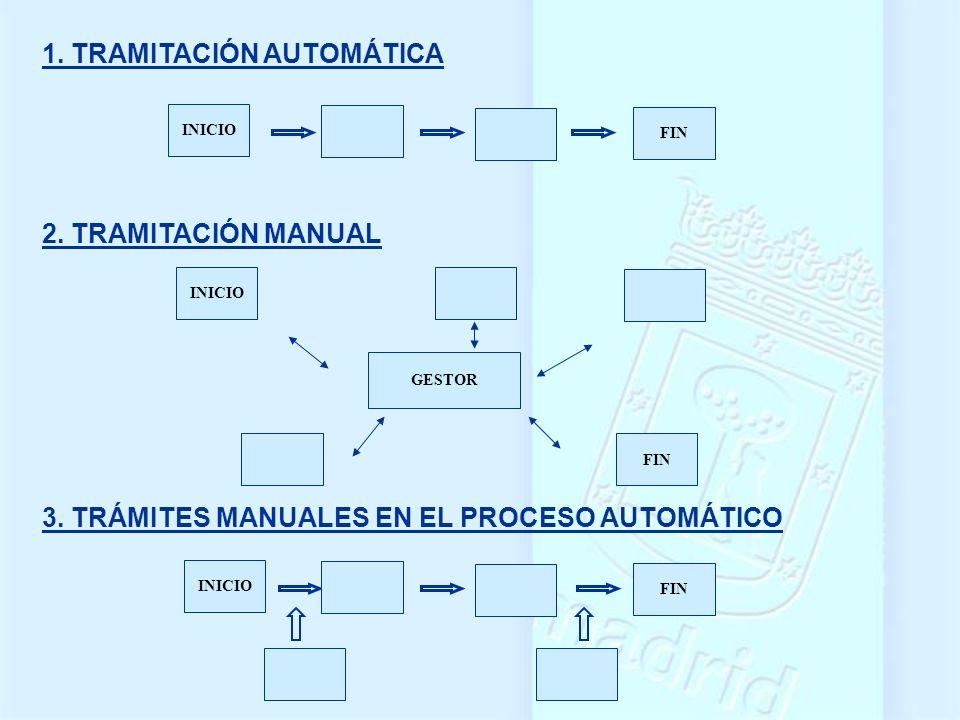 1. TRAMITACIÓN AUTOMÁTICA