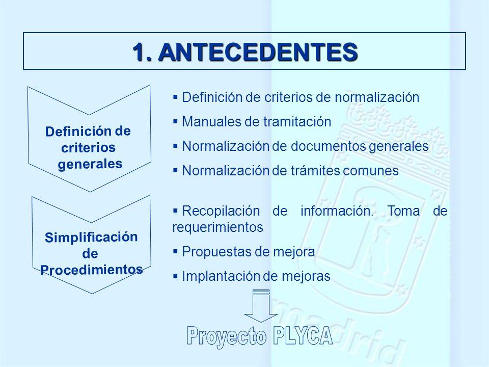 1. ANTECEDENTES Proyecto PLYCA