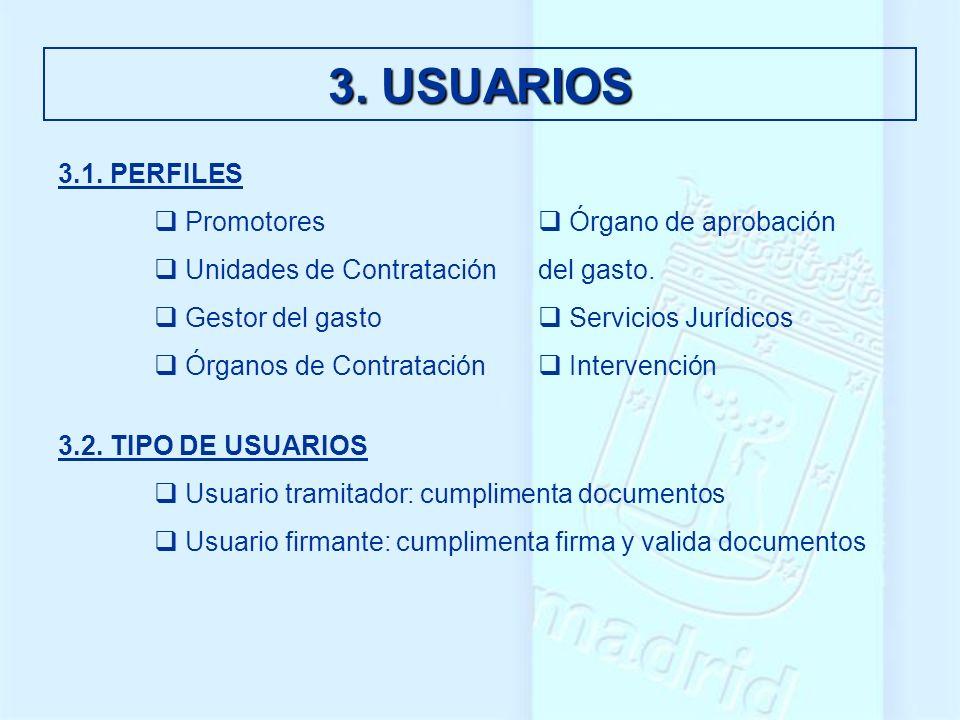 3. USUARIOS 3.1. PERFILES Promotores  Órgano de aprobación