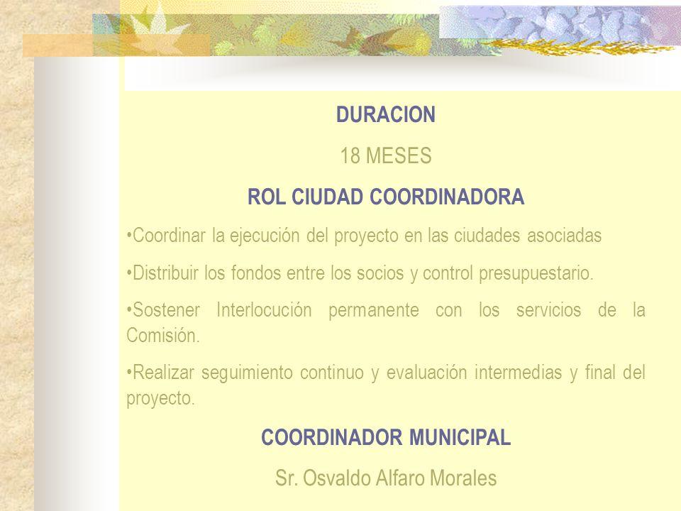 ROL CIUDAD COORDINADORA COORDINADOR MUNICIPAL