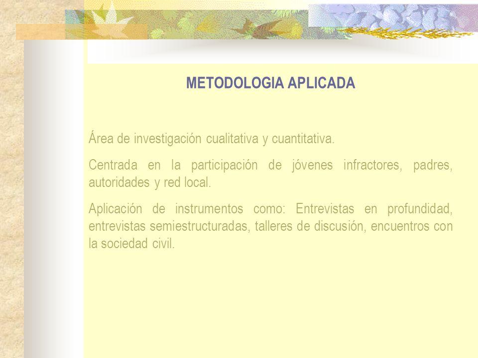 METODOLOGIA APLICADA Área de investigación cualitativa y cuantitativa.