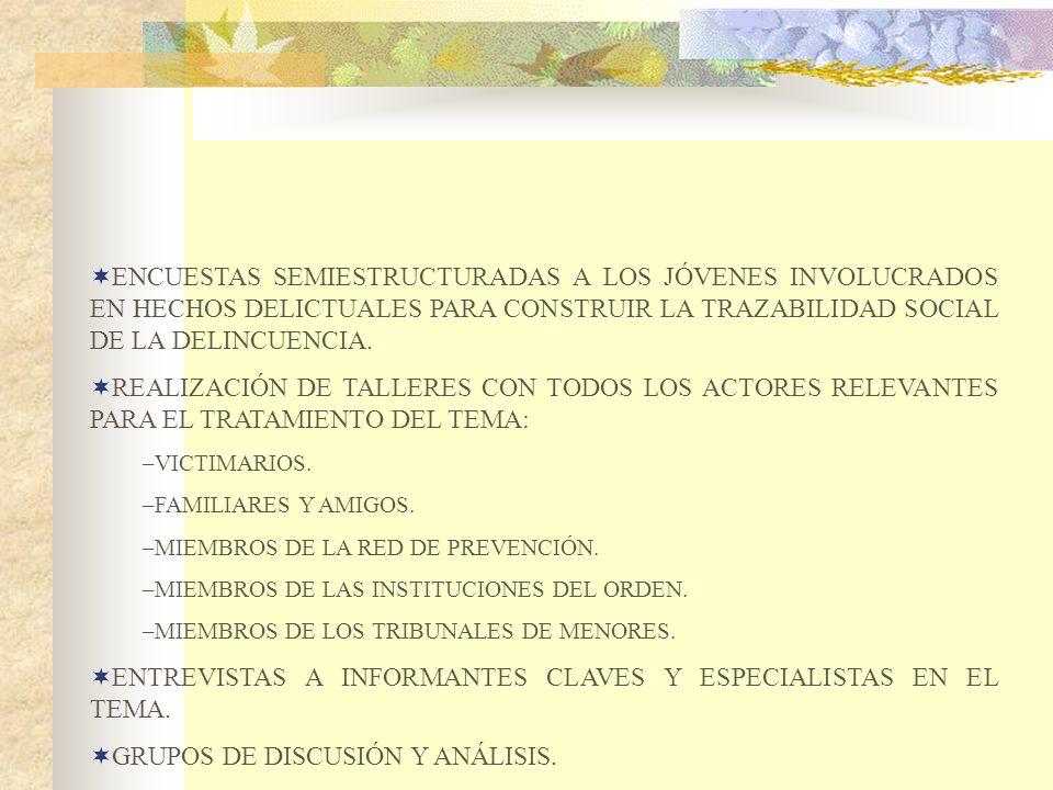 ENTREVISTAS A INFORMANTES CLAVES Y ESPECIALISTAS EN EL TEMA.