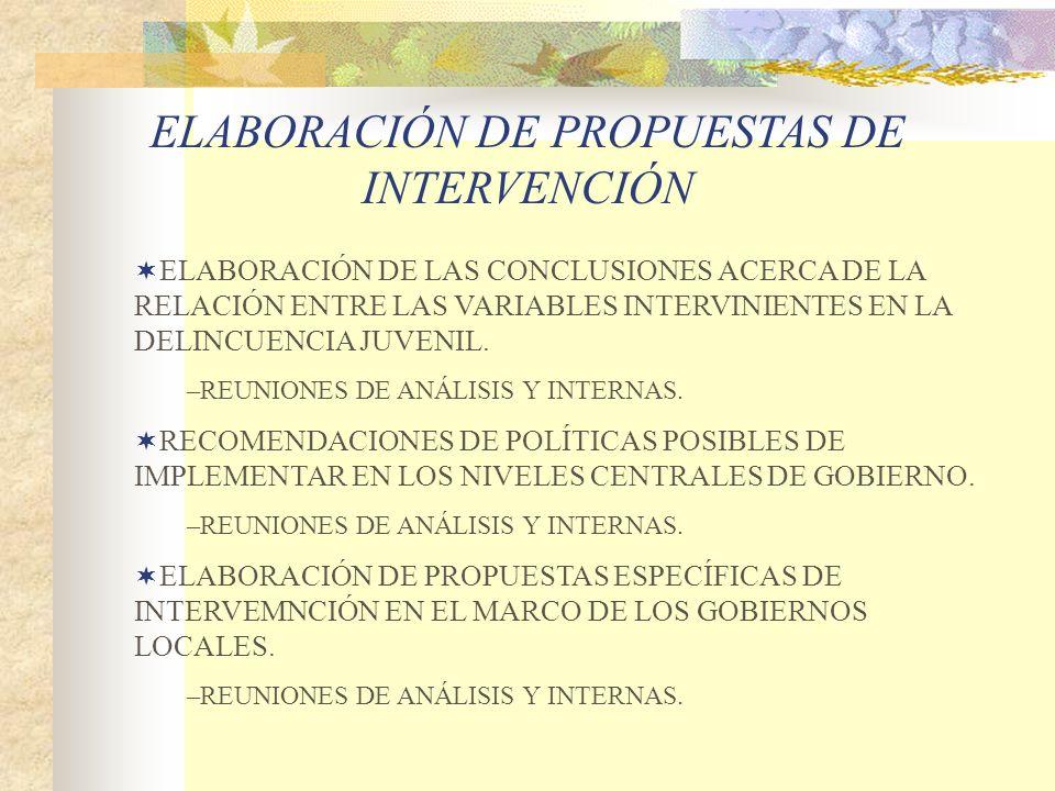 ELABORACIÓN DE PROPUESTAS DE INTERVENCIÓN