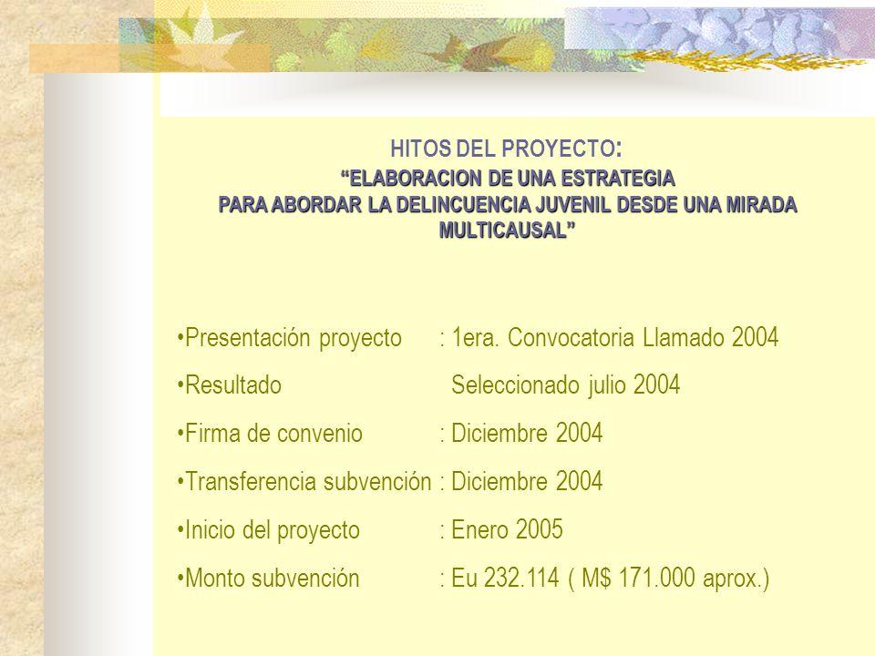 Presentación proyecto : 1era. Convocatoria Llamado 2004