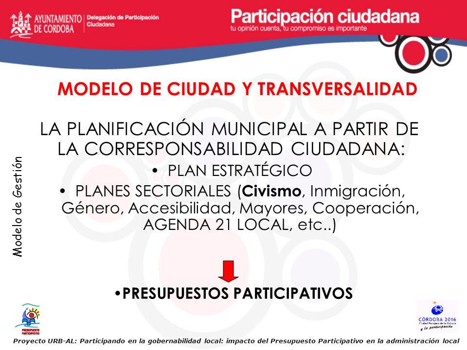 MODELO DE CIUDAD Y TRANSVERSALIDAD