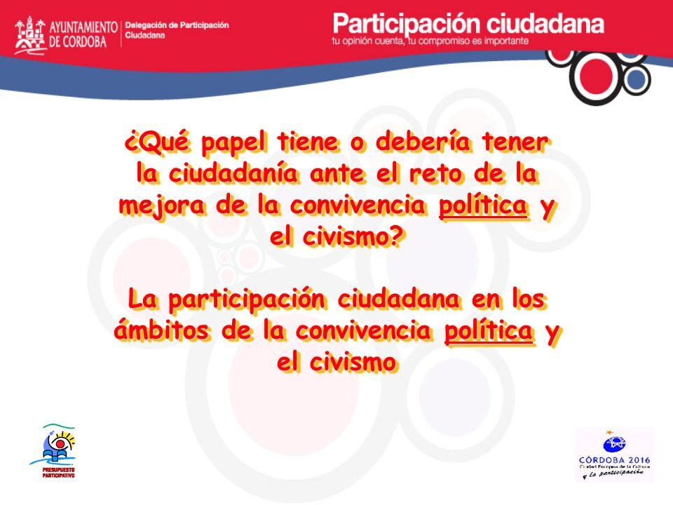 ¿Qué papel tiene o debería tener la ciudadanía ante el reto de la mejora de la convivencia política y el civismo.
