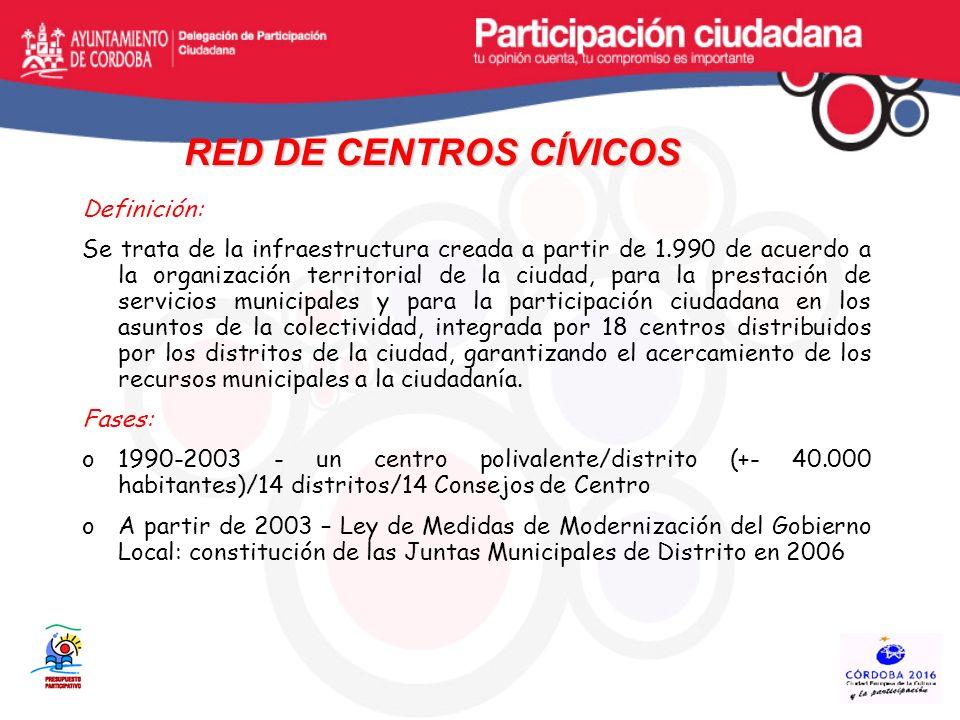 RED DE CENTROS CÍVICOS Definición: