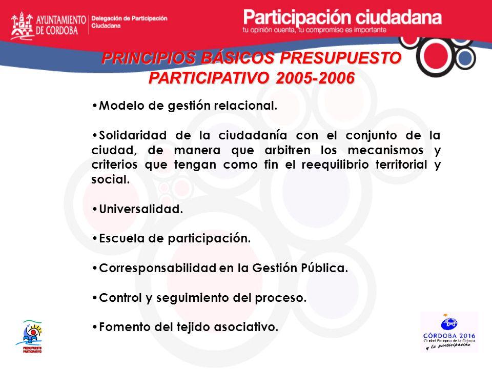 PRINCIPIOS BÁSICOS PRESUPUESTO PARTICIPATIVO 2005-2006