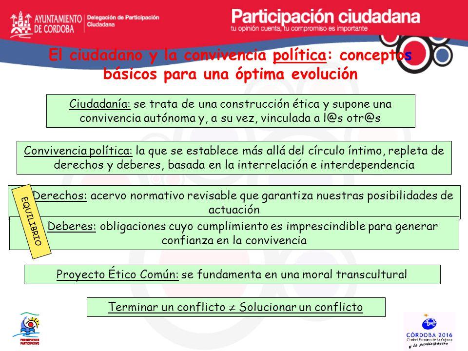 El ciudadano y la convivencia política: conceptos básicos para una óptima evolución