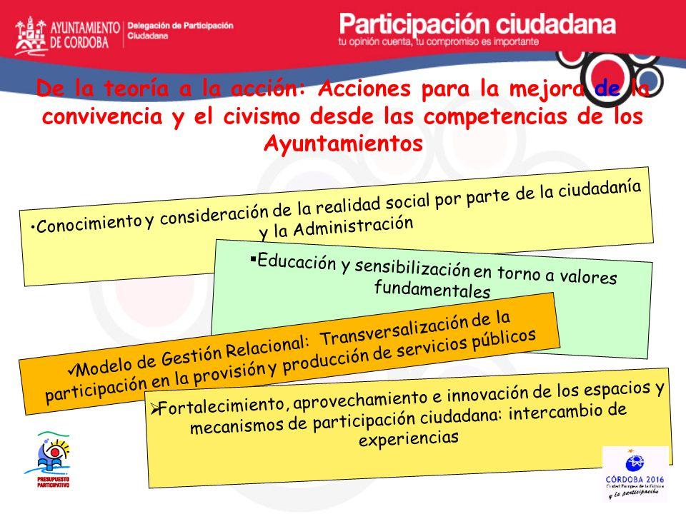 Educación y sensibilización en torno a valores fundamentales